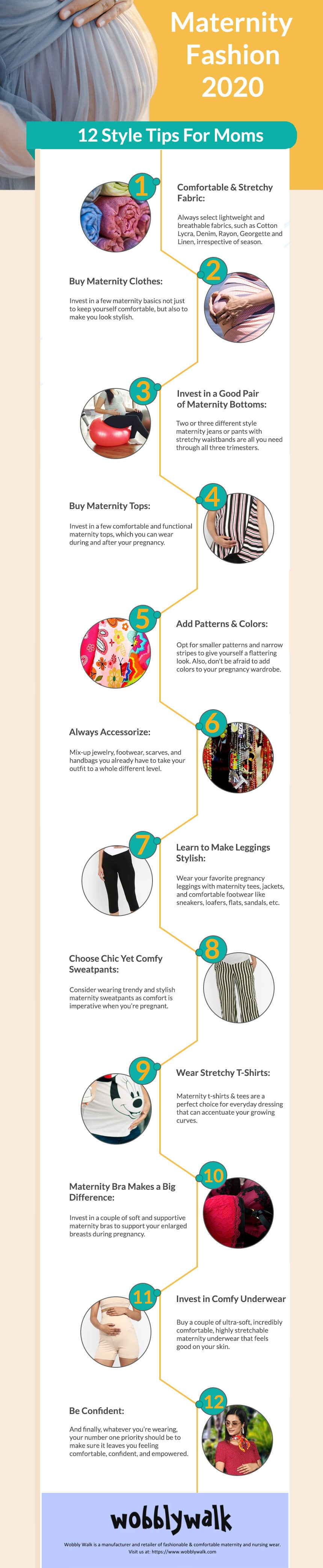 Maternity Fashion - Infographic