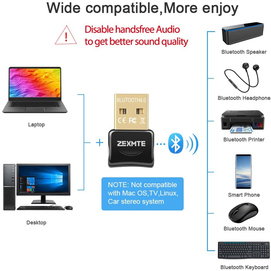 Zexmte USB Bluetooth Dongle 4.0 Adapter for PC