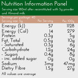 Authentic Chai Spices, nutrition panel, no added sugar, 1 gram Carbs only, 14 Calories  per serve