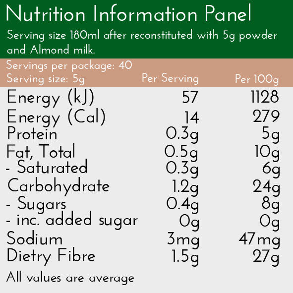 Authentic Chai Spices, nutrition panel
