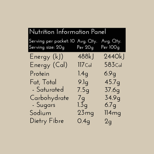 Keto Coconut Chai Latte Nutritional Information