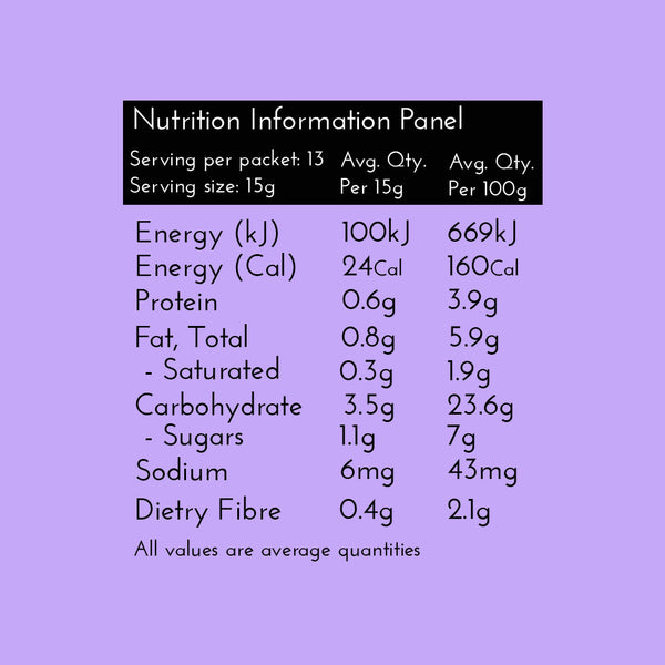 Unicorn Chai Latte Nutrition Information