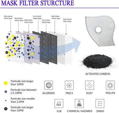 Filter KN95 Activated Carbon PM 2.5 MSK