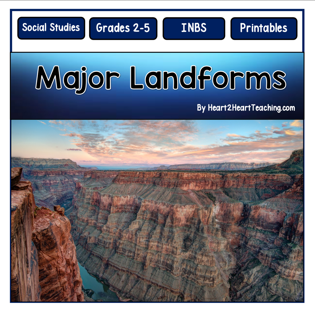 Major Landforms and Geography Activities for Kids