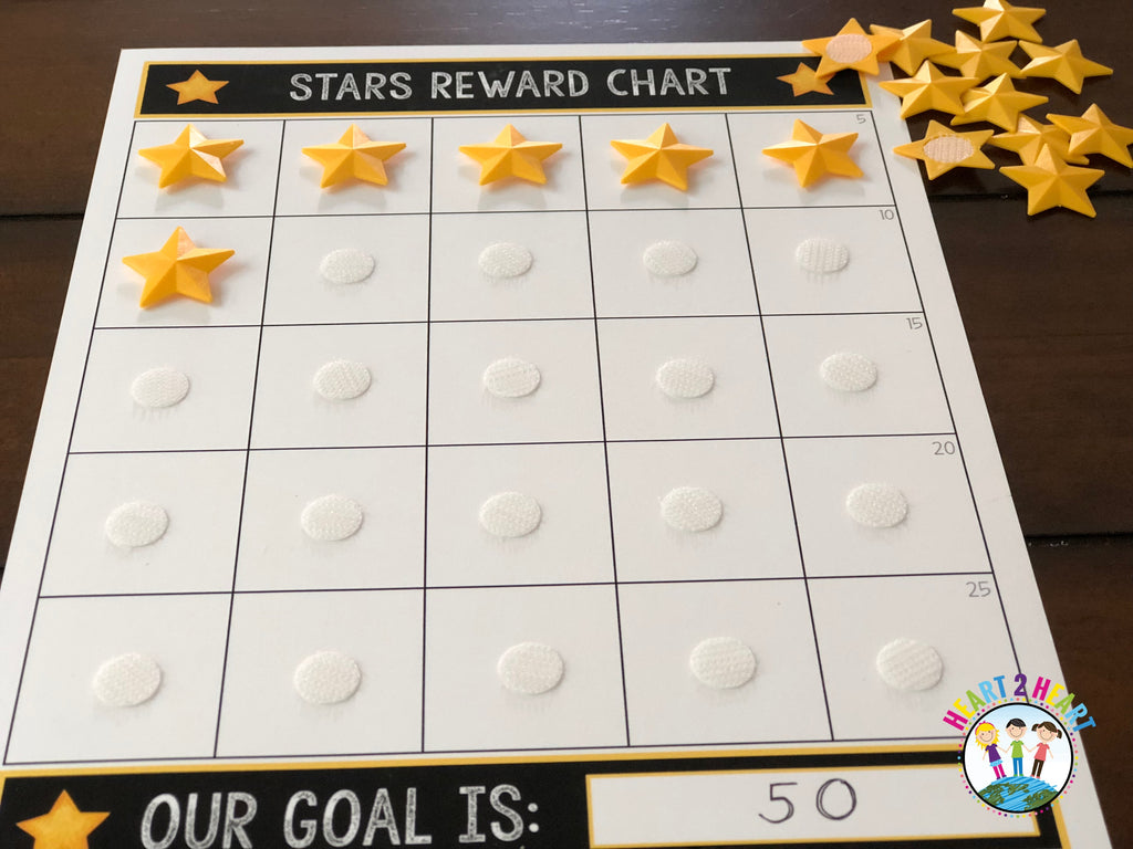 STARS Rewards and Recognition Program Guide
