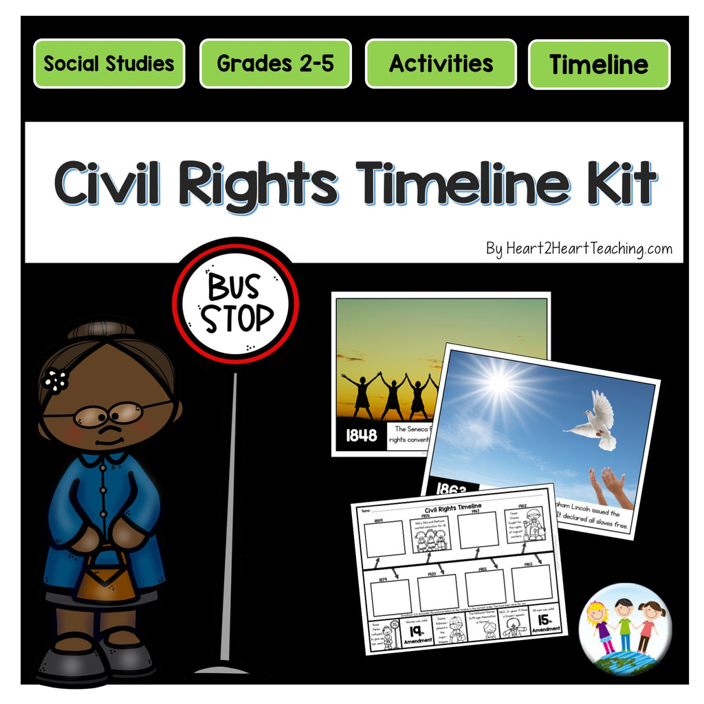 Civil Rights Timeline and Bulletin Board Kit