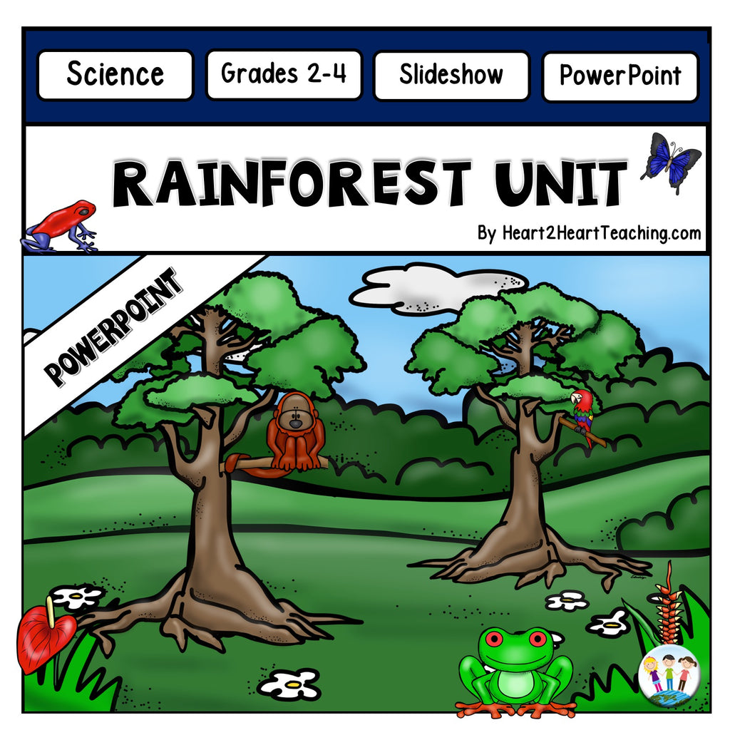Let's Learn All About the Amazon Rainforest PowerPoint