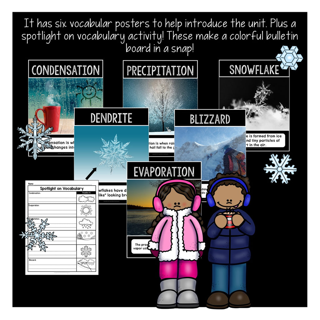 All About Snow & Life Cycle of a Snowflake