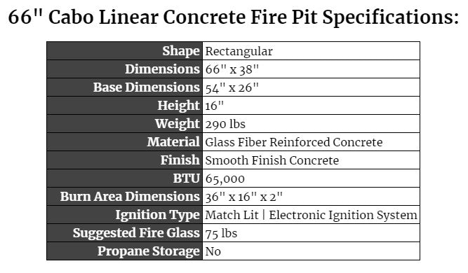 66 Cabo Linear Specifications