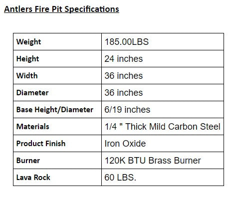 Antlers Specifications