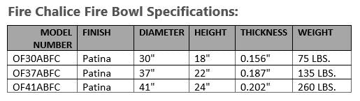 Fire Chalice Fire Bowl Specifications