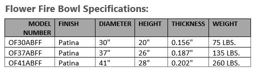 Lunar Fire Bowl Specifications