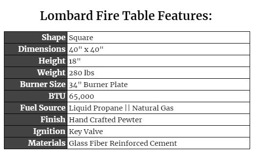 Lombard Fire Table Features