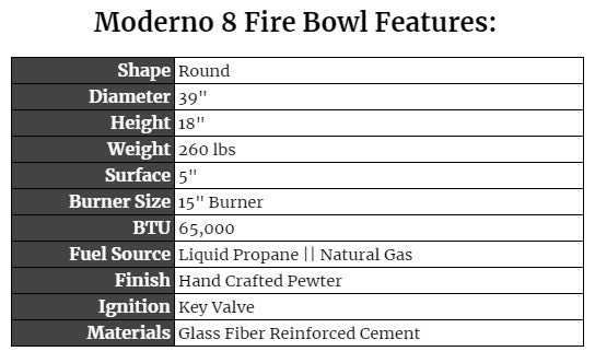 Moderno 8 Features