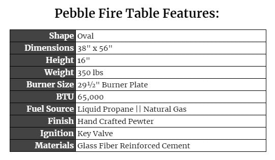 Pebble Fire Table Features