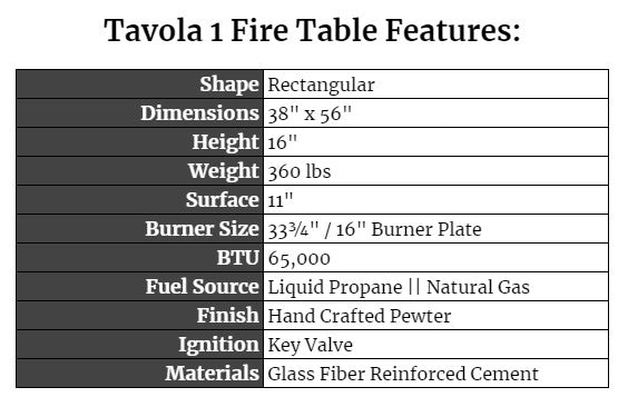 Tavola 1 Fire Table Features