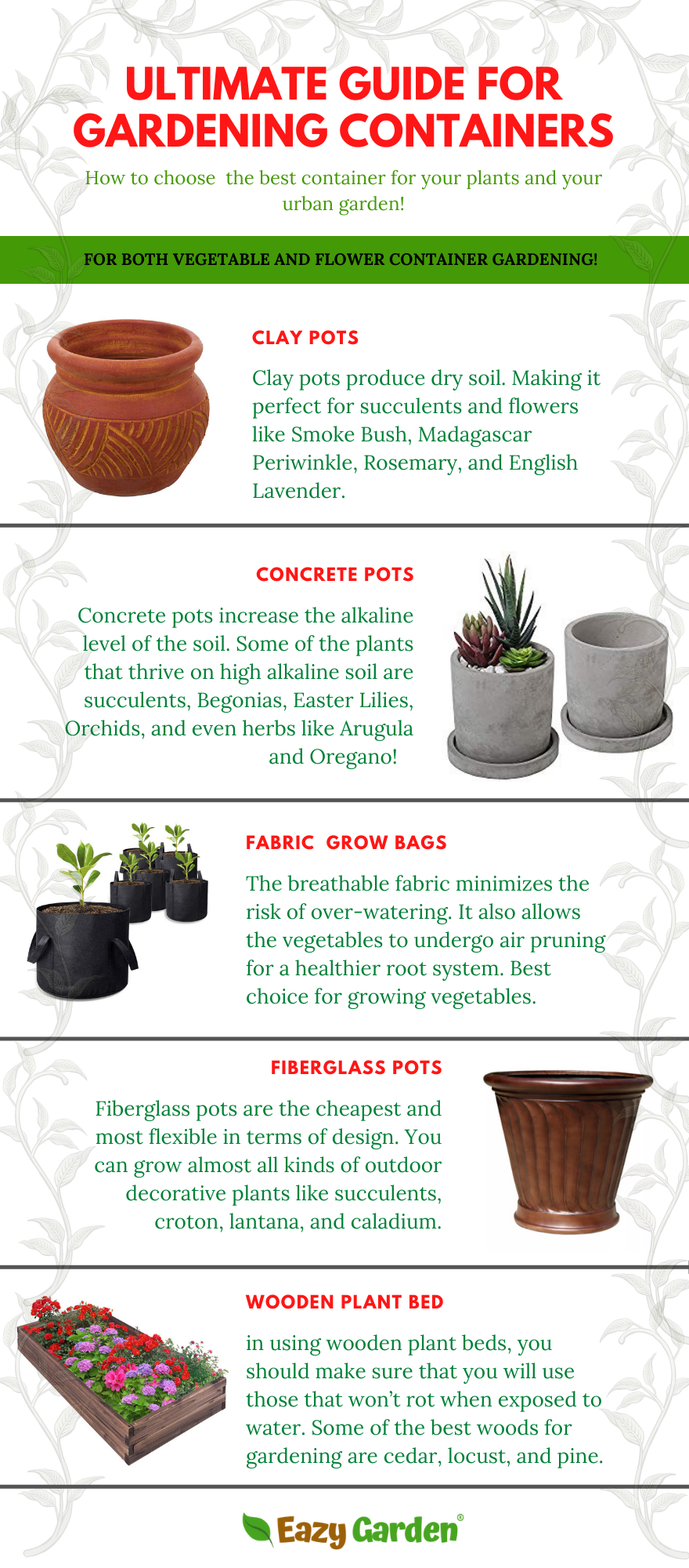 ultimate guide to successful container gardening different kinds of pots