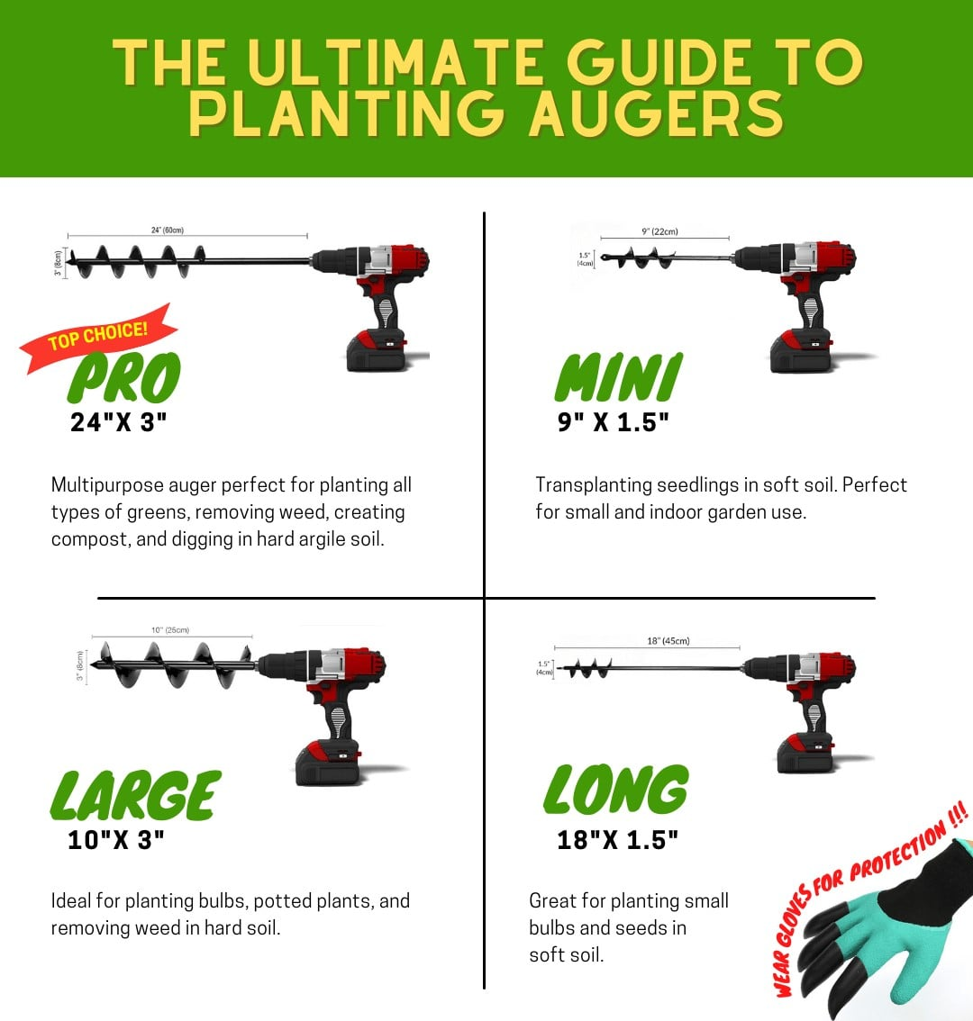 guide to planting auger kinds guide to planting auger sizes
