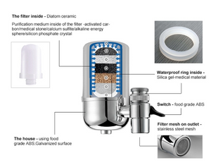 Ceramic Filter Tap Water Purifier