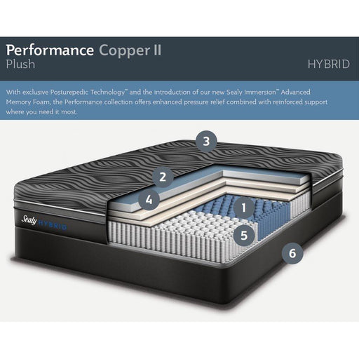 Sealy Posturpedic Copper II Hybrid Mattress