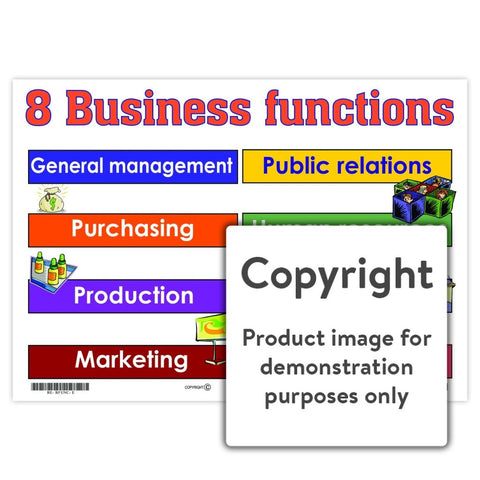 8 Business Functions