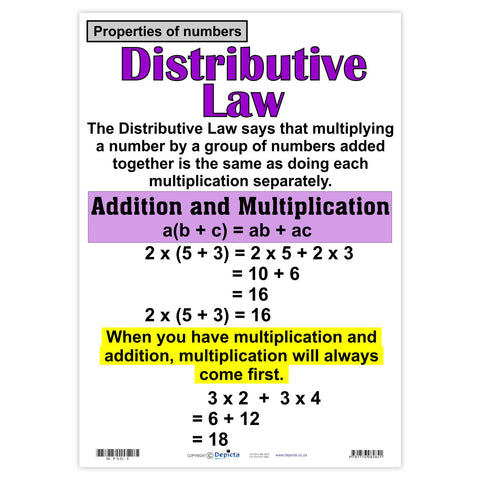 Properties of numbers: Distributive Law