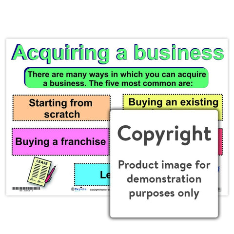 Acquiring a business
