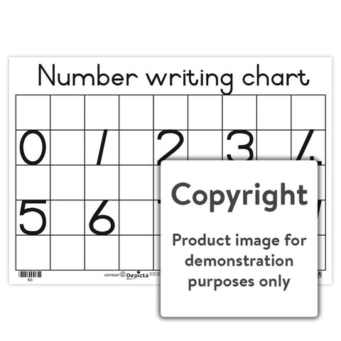 Number Writing Chart