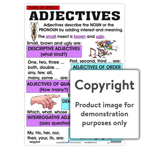 Parts of Speech: Adjectives