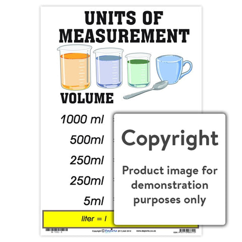 Units of Measurement: Volume