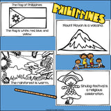 Philippines Mini Book for Early Readers - A Country Study