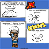 Rock Cycle Mini Book for Early Readers: Rock and Minerals