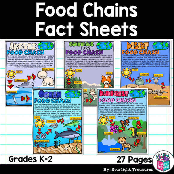 Food Chains Fact Sheets: