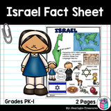 Israel Fact Sheet