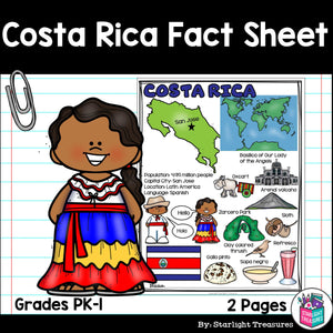 Costa Rica Fact Sheet