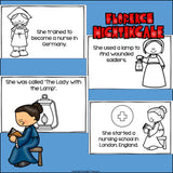 Florence Nightingale Mini Book for Early Readers: Women's History Month