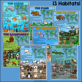 Animal Habitats Fact Sheets