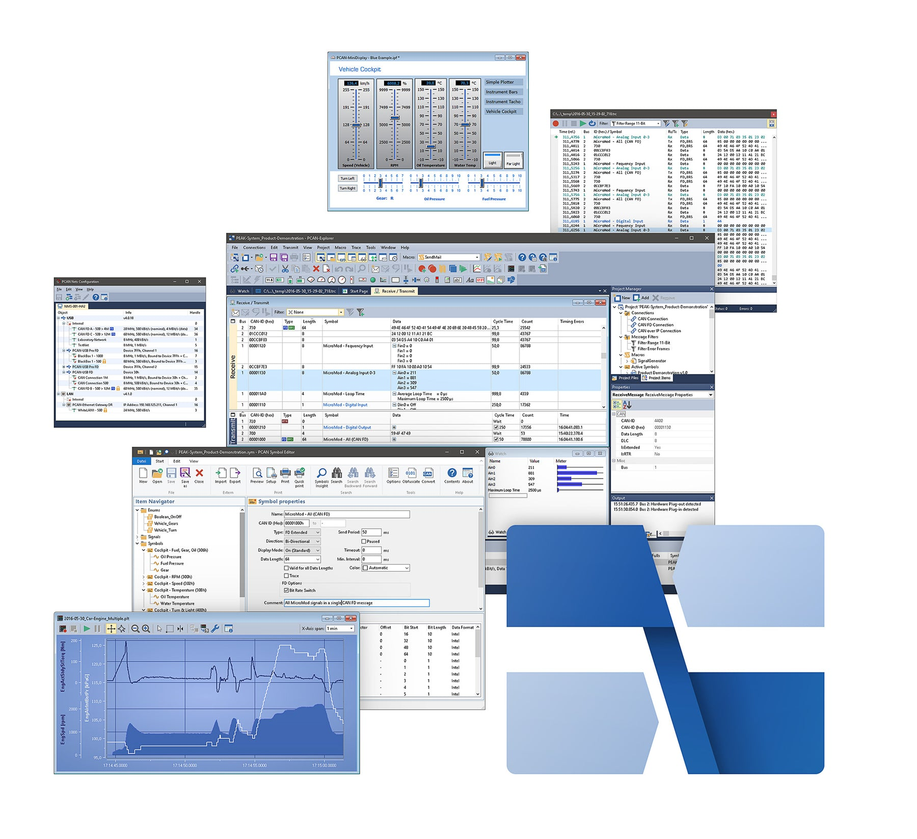 PCAN-Explorer 6 Software