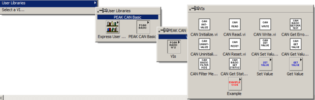 LabView Driver for PCAN-Basic 4.x