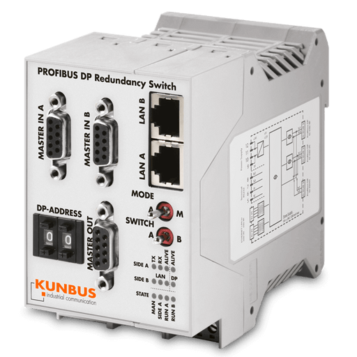 PRS-PROFIBUS DP Redundancy Switch