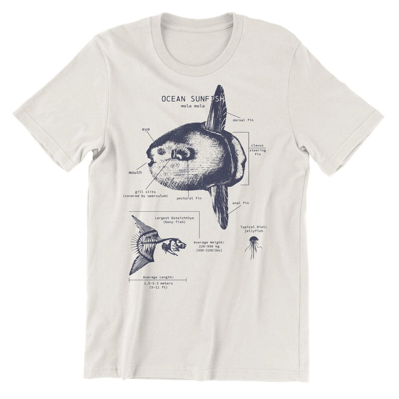 Ocean Sunfish Anatomy t-shirt