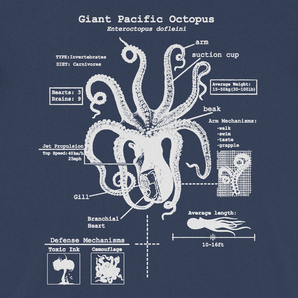 Giant Pacific Octopus Anatomy t shirt
