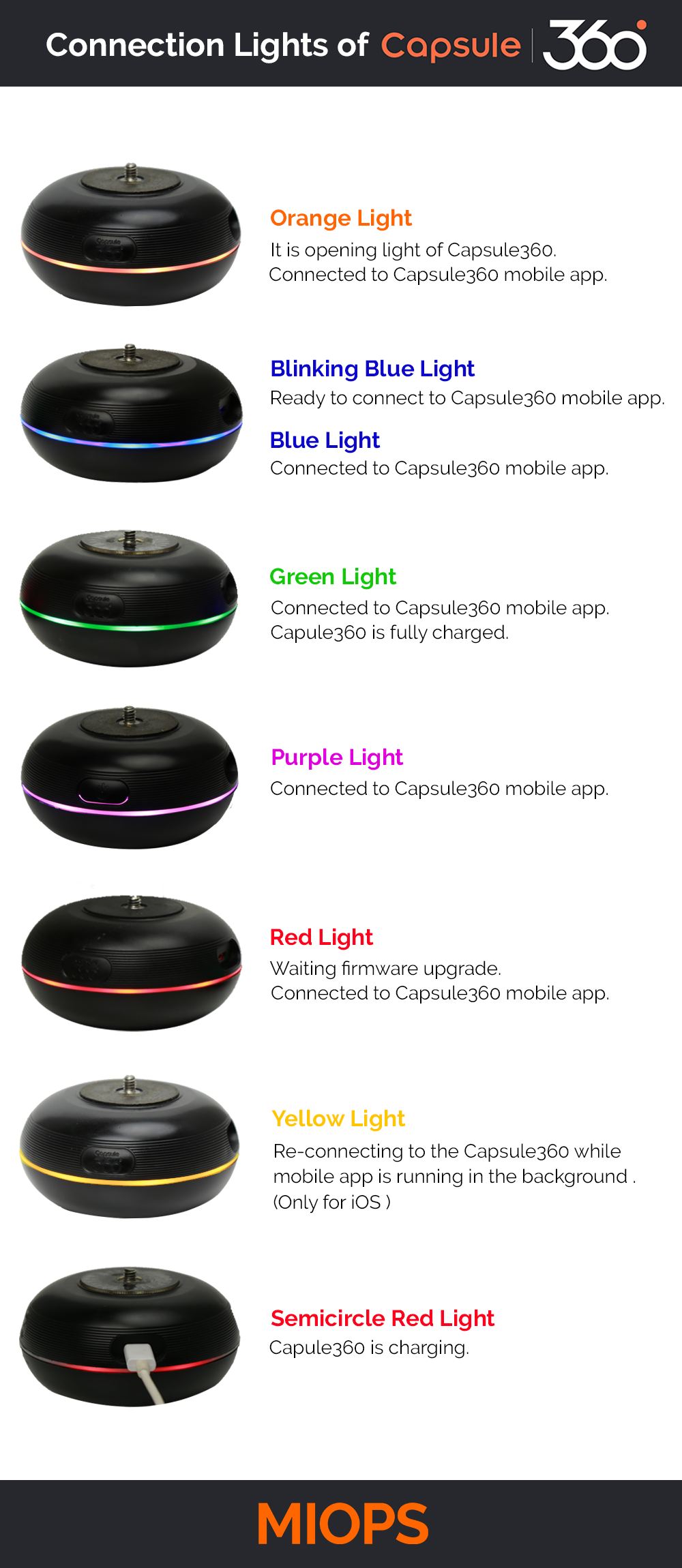 Connection Lights of Capsule360