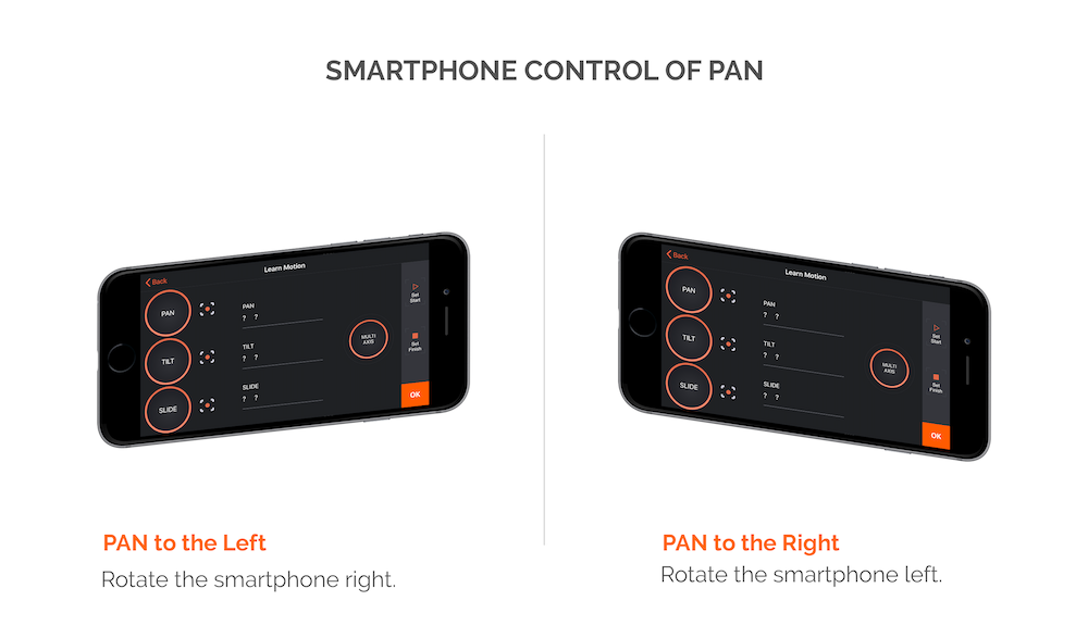 Capsule360 PAN Motion with Smartphone Control