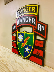 Ranger Tab/Scroll/DUI combo
