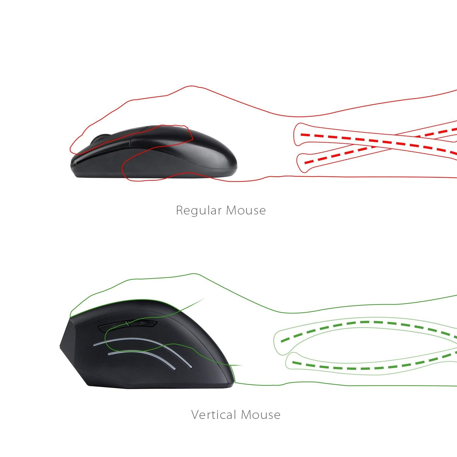AUKEY KM-W1 Wireless Ergonomic Mouse