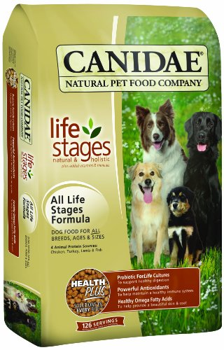 Canidae All Life Stages Multi-Protein Formula Dry Dog Food at NJPetSupply.com