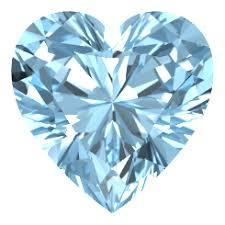 8MM  HEART BLUE TOPAZ  LOOSE GEMSTONE