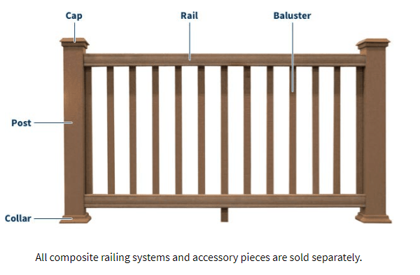 MOISTURESHIELD® VANTAGE COLLECTION®COMPOSITE DECKING L RAIL