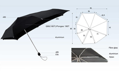 UMBRELLA MANUAL |SENZ|